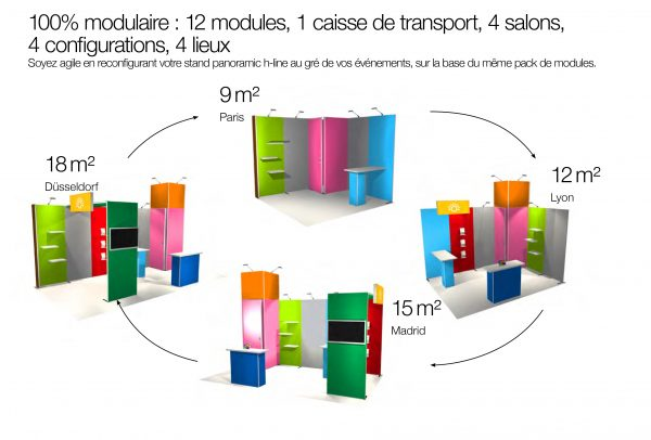 stand-modulaires